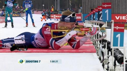 Norway, like its biathletes, is bang on target in the Per Capita Cup halfway through the year